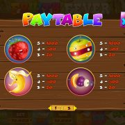fruits_fever_paytable-2