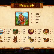 brave_vikings_paytable-2