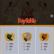 goddess_of_olympus_paytable-3