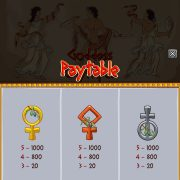 goddess_of_olympus_paytable-4