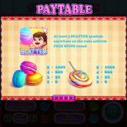 sweet-spins_desktop_paytable-1