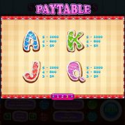 sweet-spins_desktop_paytable-3