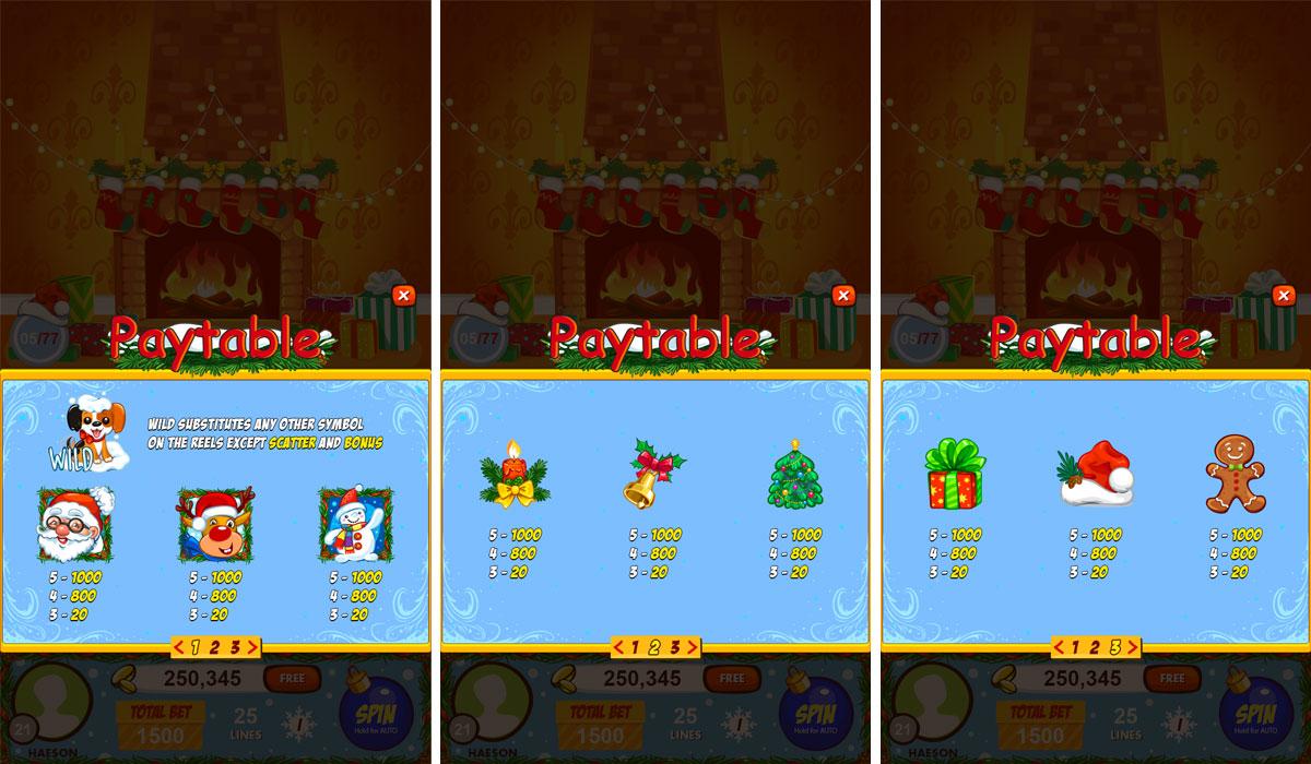 christmas_blog_paytables