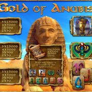 gold_of_anubis_paytable