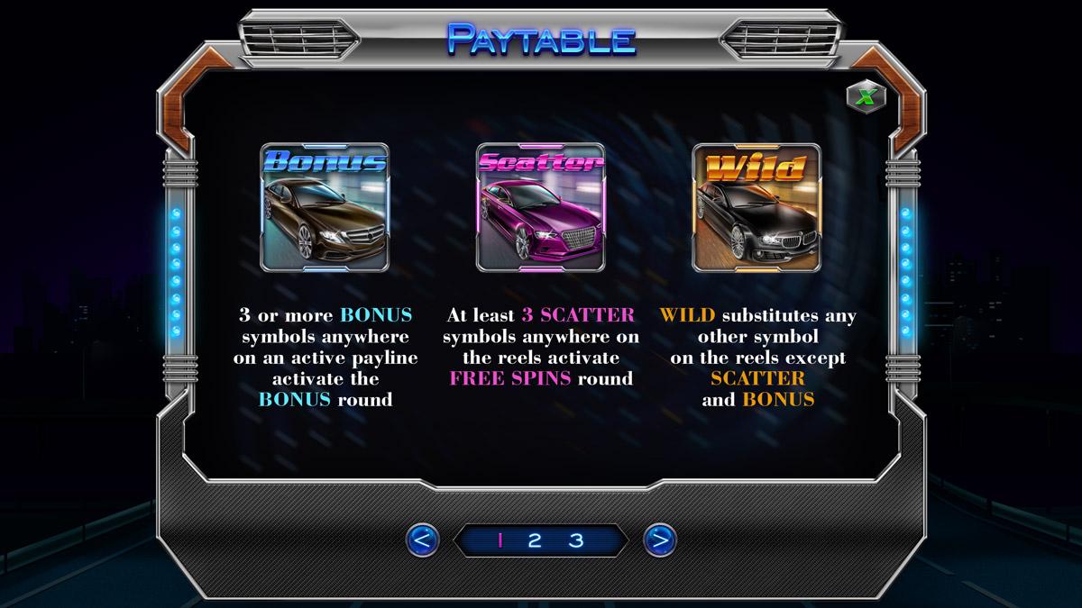cars-gamble_paytable-1
