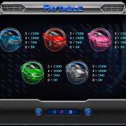 cars-gamble_paytable-2