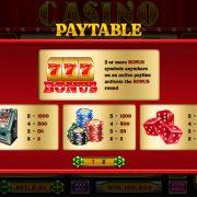 casino_paytable-1
