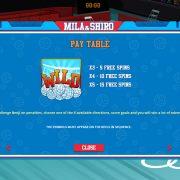 mila-and-shiro_paytable-1