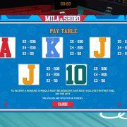 mila-and-shiro_paytable-4