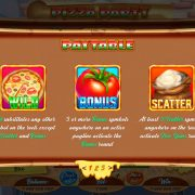 pizza_party_paytable-1