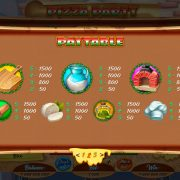 pizza_party_paytable-2
