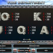 fire_department_paytable-4