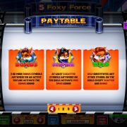 foxy_force_5_paytable-1
