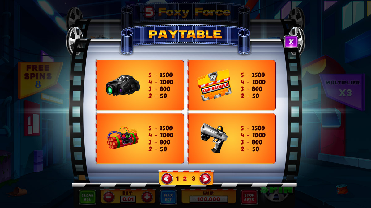 foxy_force_5_paytable-2