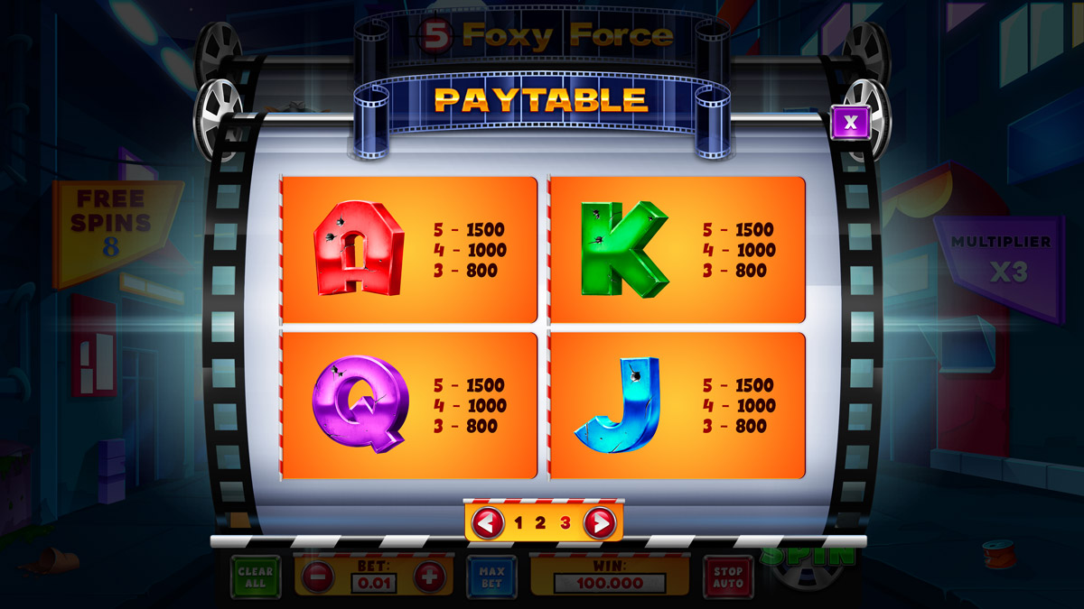 foxy_force_5_paytable-3