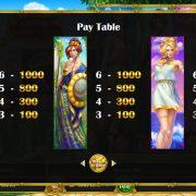 greek_goddesses_paytable-2